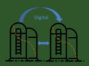Oportunidades do digital envolvem mudar hábitos ecomportamento